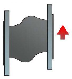 laterale/trasversale